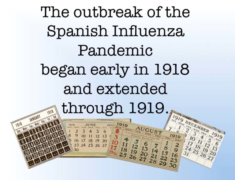 Duration of the influenza epidemic