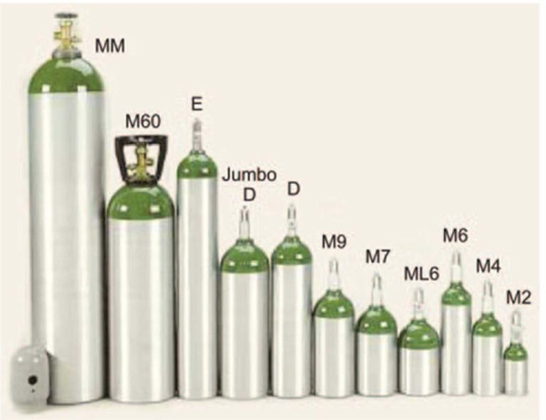 2000s Compressed Gas Cylinders
